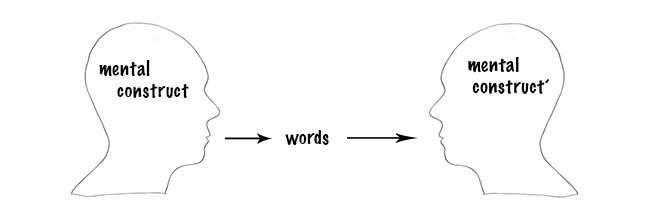 analogical-thinking