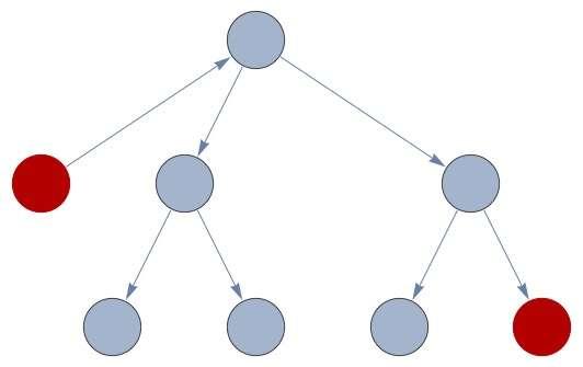 highlight-graph