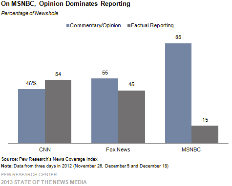 msnbc-opinion-reporting