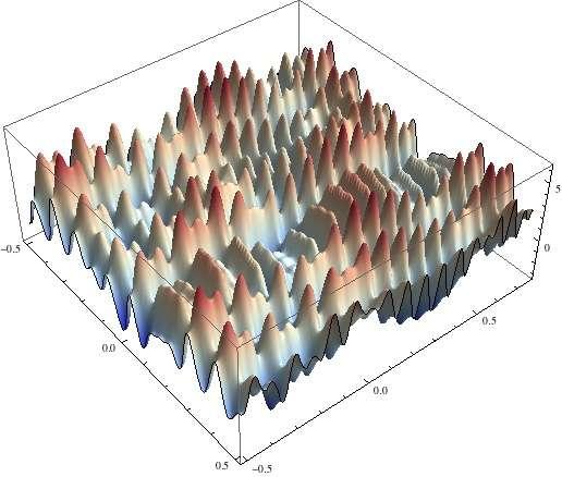 optimization-space