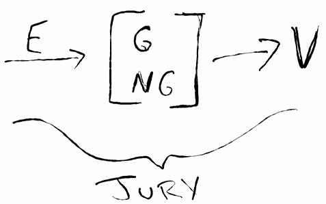 jury-inference